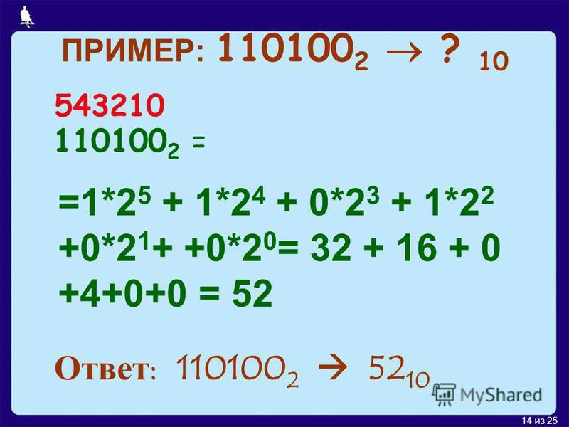 13 из 25 Перевод двоичных чисел в десятичную систему