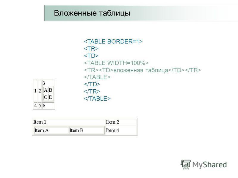 Вложенные таблицы вложенная таблица