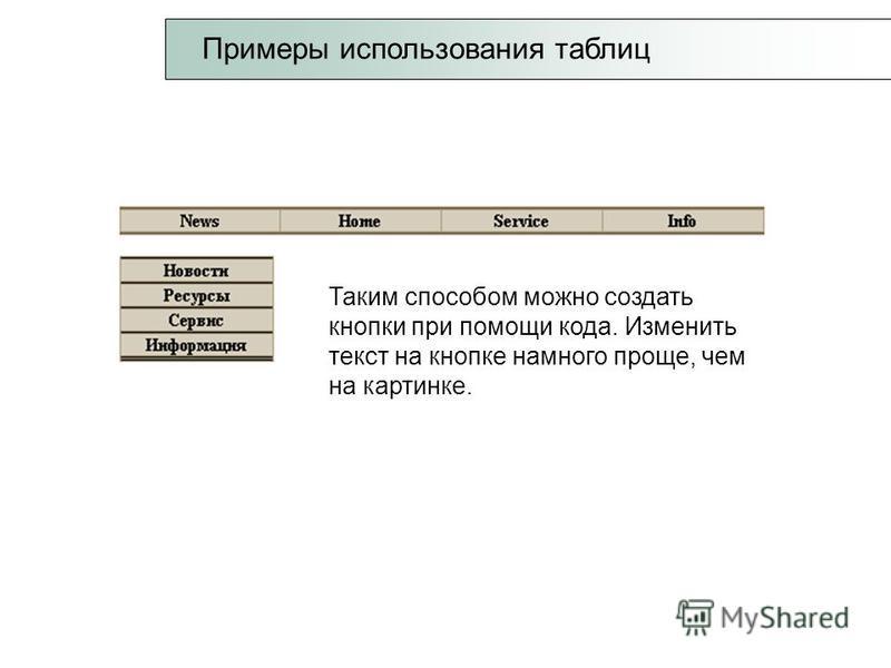 Примеры использования таблиц Таким способом можно создать кнопки при помощи кода. Изменить текст на кнопке намного проще, чем на картинке.