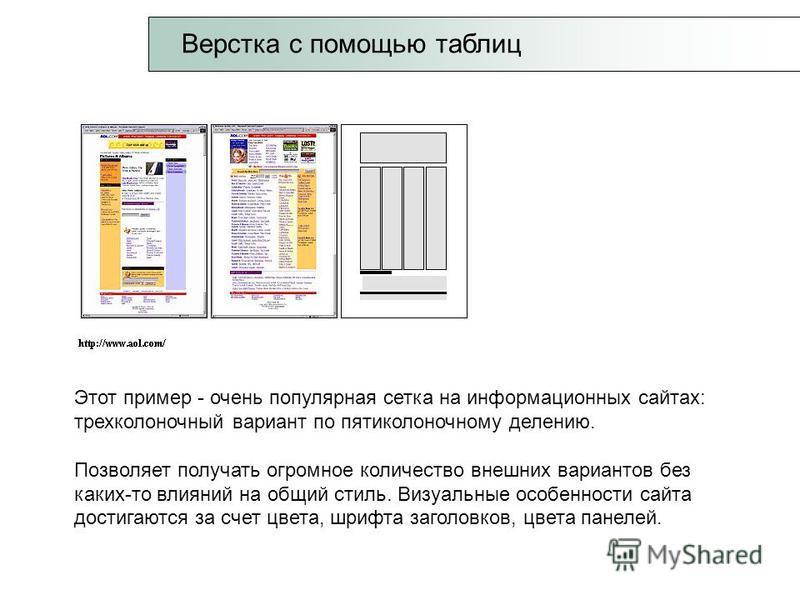 Этот пример - очень популярная сетка на информационных сайтах: трехколоночный вариант по пятиколоночному делению. Позволяет получать огромное количество внешних вариантов без каких-то влияний на общий стиль. Визуальные особенности сайта достигаются з
