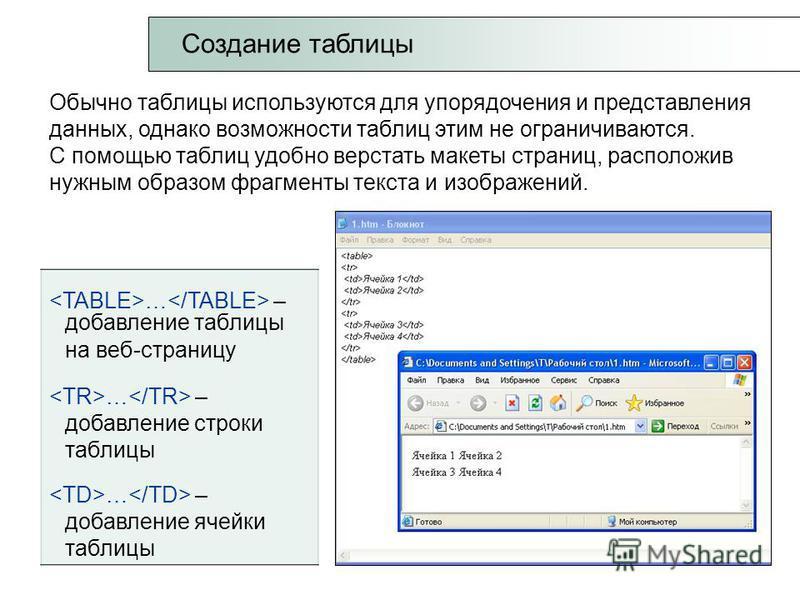 Создание таблицы Обычно таблицы используются для упорядочения и представления данных, однако возможности таблиц этим не ограничиваются. C помощью таблиц удобно верстать макеты страниц, расположив нужным образом фрагменты текста и изображений. … – доб
