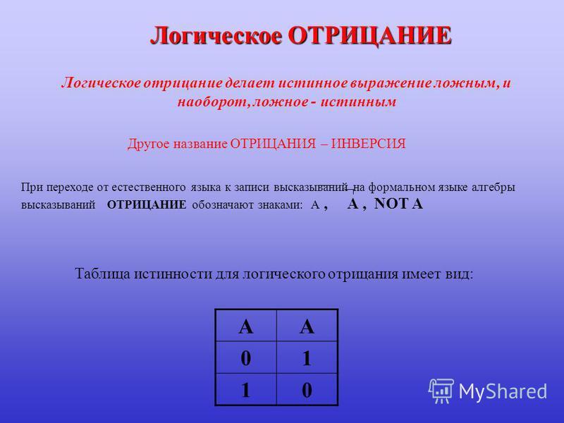Таблица истинности для логической операции дизъюнкция имеет вид: ABA V B 000 011 101 111 Диаграмма Эйлера-Венна дизъюнкции имеет вид: А В