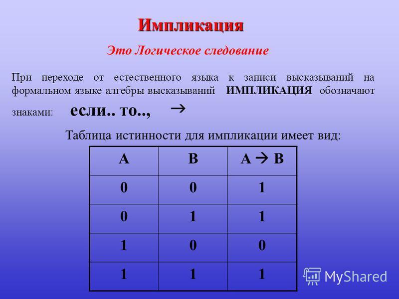Использование Excel для получения таблиц истинности Использование Excel для получения таблиц истинности