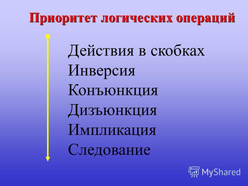 Эквивалентность Это Равнозначность Таблица истинности для импликации имеет вид: При переходе от естественного языка к записи высказываний на формальном языке алгебры высказываний эквивалентность обозначают знаками: тогда и только тогда, когда …, AB A