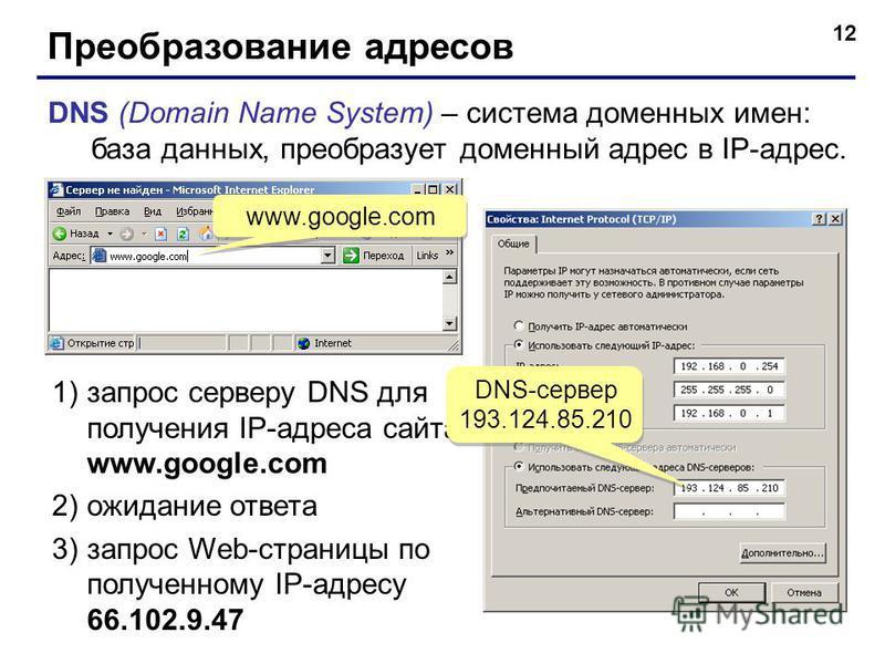 12 Преобразование адресов DNS (Domain Name System) – система доменных имен: база данных, преобразует доменный адрес в IP-адрес. www.google.com 1)запрос серверу DNS для получения IP-адреса сайта www.google.com 2)ожидание ответа 3)запрос Web-страницы п