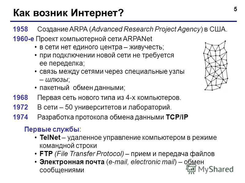 5 Как возник Интернет? 1958Создание ARPA (Advanced Research Project Agency) в США. 1960-е Проект компьютерной сети ARPANet в сети нет единого центра – живучесть; при подключении новой сети не требуется ее переделка; связь между сетями через специальн