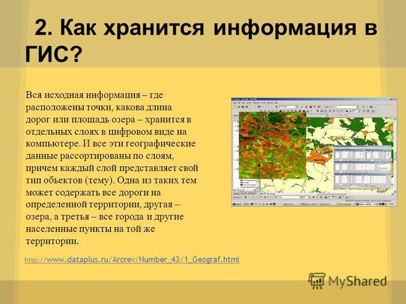2. Как хранится информация в ГИС? http:// www.dataplus.ru/Arcrev/Number_43/1_Geograf.html Вся исходная информация – где расположены точки, какова длина дорог или площадь озера – хранится в отдельных слоях в цифровом виде на компьютере. И все эти геог