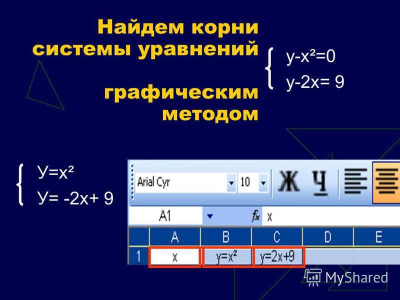Найдем корни системы уравнений графическим методом у-х²=0 у-2 х= 9 У=х² У= -2 х+ 9