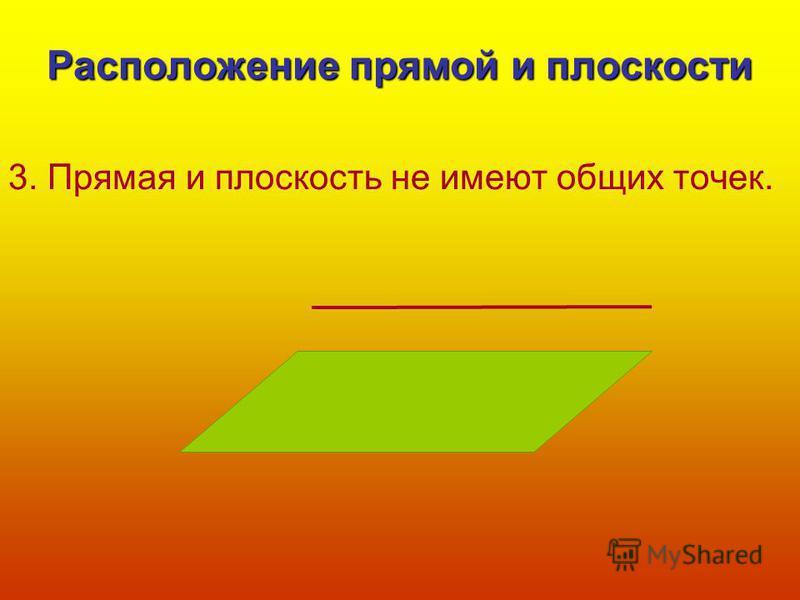 Расположение прямой и плоскости 3. Прямая и плоскость не имеют общих точек.