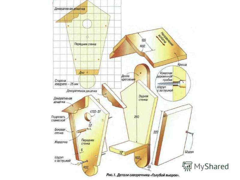 Правильно научиться выполнять разметку по технологической карте Научиться самостоятельно изготавливать изделия из древесины Знать способы обработки древесины ручным и электрическим инструментом ЦЕЛЬ УРОКА