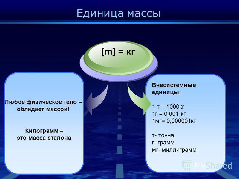 Единица массы Внесистемные единицы: 1 т = 1000 кг 1 г = 0,001 кг 1 мг= 0,000001 кг т- тонна г- грамм мг- миллиграмм Любое физическое тело – обладает массой! Килограмм – это масса эталона [m] = кг