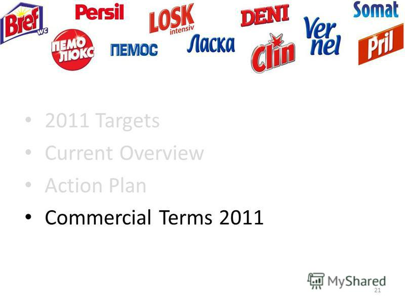 2011 Targets Current Overview Action Plan Commercial Terms 2011 21