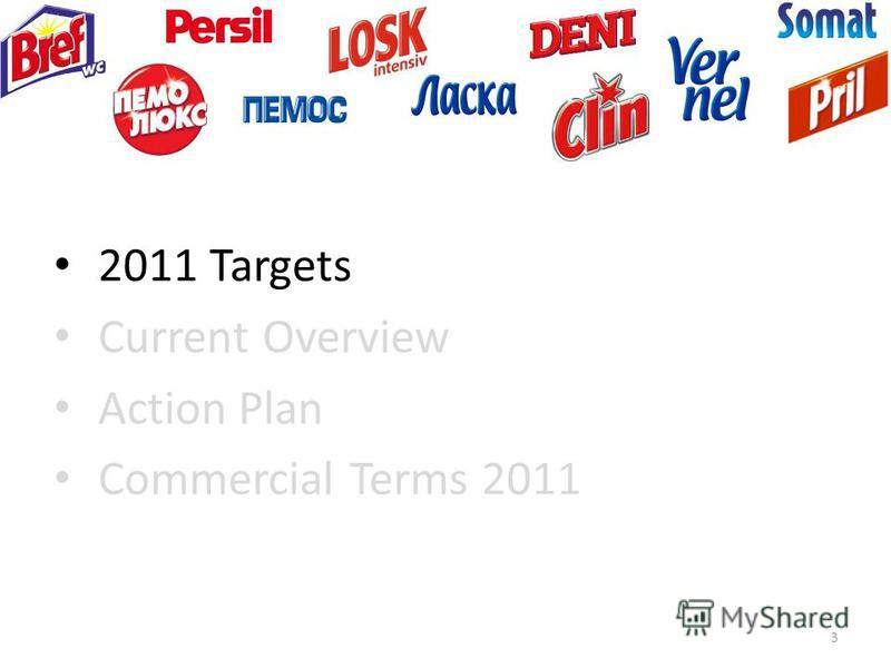 2011 Targets Current Overview Action Plan Commercial Terms 2011 3