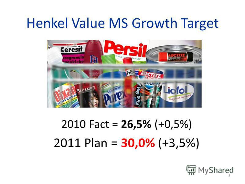 Henkel Value MS Growth Target 5 2010 Fact = 26,5% (+0,5%) 2011 Plan = 30,0% (+3,5%)