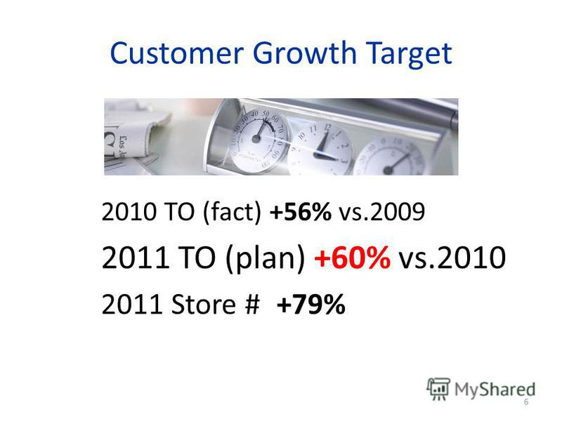 Customer Growth Target 6 2010 TO (fact)+56% vs.2009 2011 TO (plan) +60% vs.2010 2011 Store # +79%