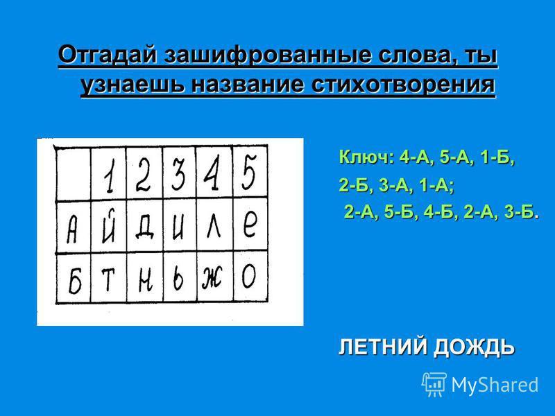 Отгадай зашифрованные слова, ты узнаешь название стихотворения Ключ: 4-А, 5-А, 1-Б, 2-Б, 3-А, 1-А; 2-А, 5-Б, 4-Б, 2-А, 3-Б. ЛЕТНИЙ ДОЖДЬ