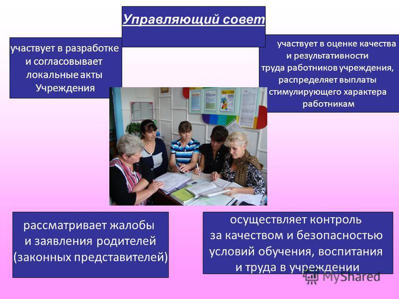 участвует в разработке и согласовывает локальные акты Учреждения участвует в оценке качества и результативности труда работников учреждения, распределяет выплаты стимулирующего характера работникам рассматривает жалобы и заявления родителей (законных