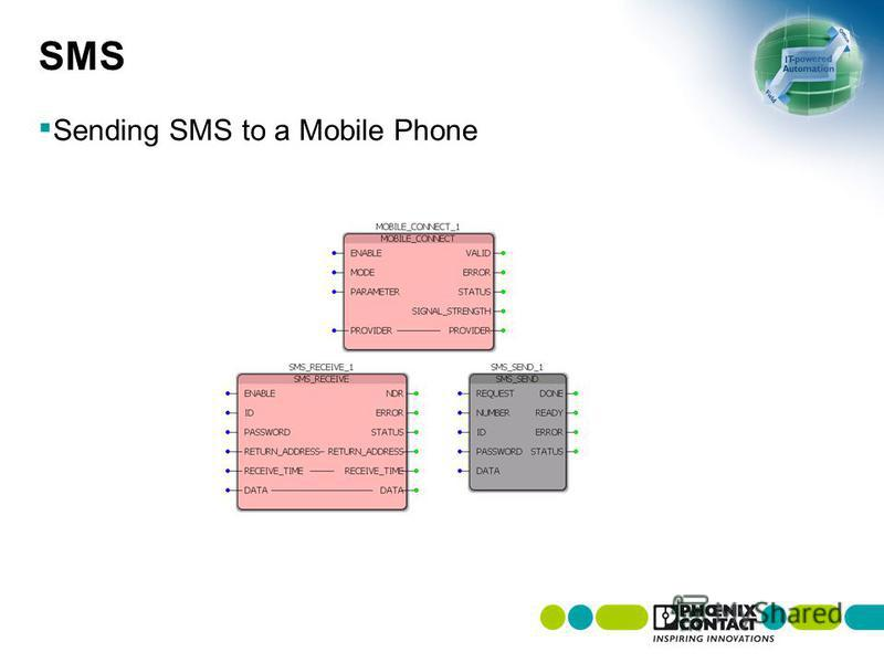 SMS Sending SMS to a Mobile Phone