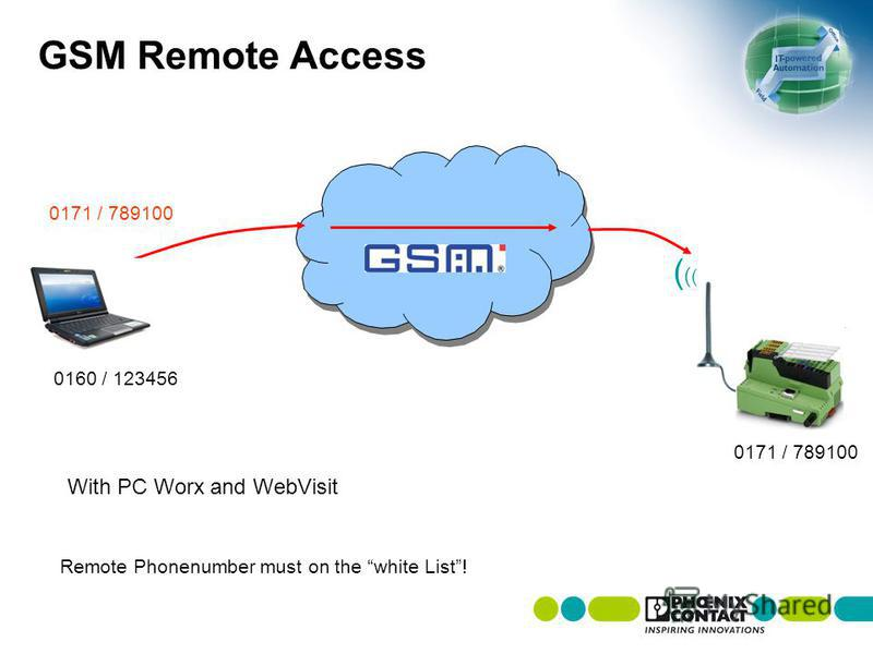 GSM Remote Access 0171 / 789100 (((((( 0160 / 123456 With PC Worx and WebVisit Remote Phonenumber must on the white List!