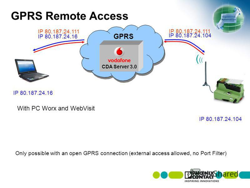 GPRS Remote Access (((((( GPRS IP 80.187.24.16 IP 80.187.24.104 IP 80.187.24.16 IP 80.187.24.111 IP 80.187.24.104 IP 80.187.24.111 CDA Server 3.0 With PC Worx and WebVisit Only possible with an open GPRS connection (external access allowed, no Port F