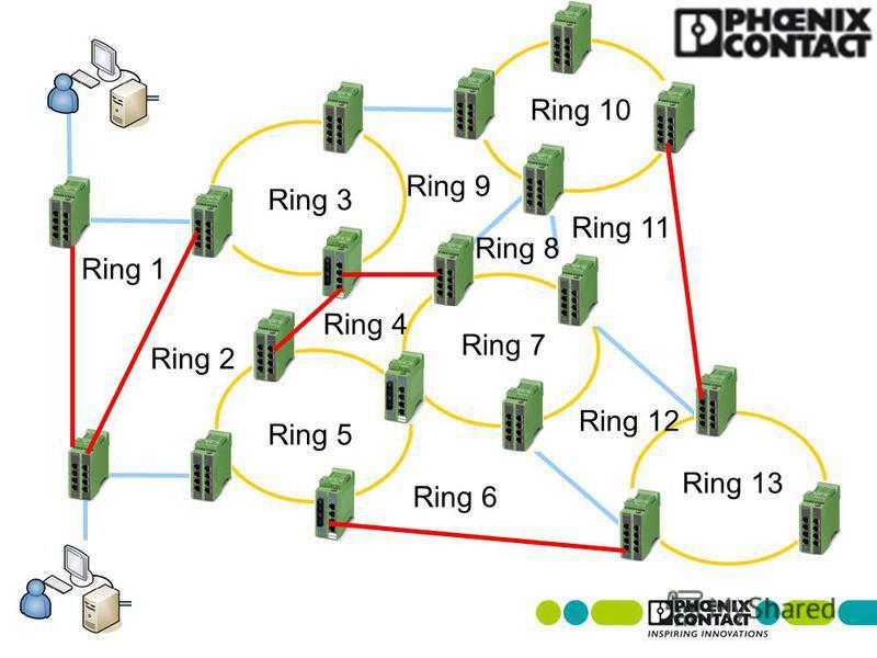 Ring 1 Ring 3 Ring 2 Ring 5 Ring 4 Ring 7 Ring 6 Ring 8 Ring 9 Ring 10 Ring 11 Ring 12 Ring 13