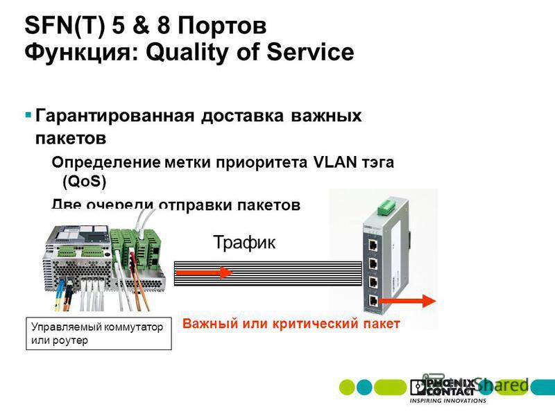 SFN(T) 5 & 8 Портов Функция: Quality of Service Гарантированная доставка важных пакетов Определение метки приоритета VLAN тэга (QoS) Две очереди отправки пакетов Управляемый коммутатор или роутер Важный или критический пакет Трафик