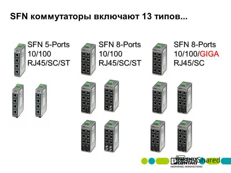 SFN коммутаторы включают 13 типов... SFN 5-Ports 10/100RJ45/SC/ST SFN 8-Ports 10/100RJ45/SC/ST 10/100/GIGA RJ45/SC