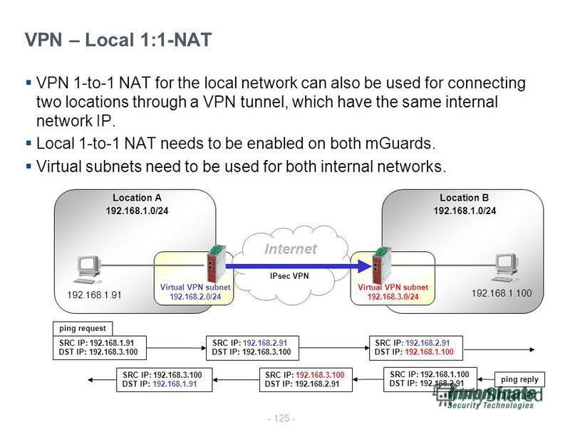 - 125 - VPN 1-to-1 NAT for the local network can also be used for connecting two locations through a VPN tunnel, which have the same internal network IP. Local 1-to-1 NAT needs to be enabled on both mGuards. Virtual subnets need to be used for both i