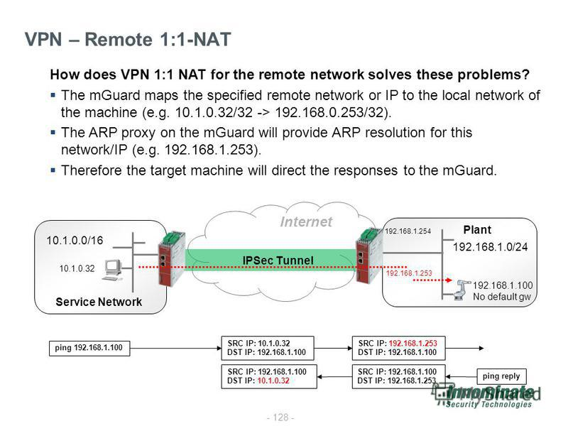- 128 - VPN – Remote 1:1-NAT Internet 10.1.0.0/16 IPSec Tunnel Service Network 10.1.0.32 How does VPN 1:1 NAT for the remote network solves these problems? The mGuard maps the specified remote network or IP to the local network of the machine (e.g. 1