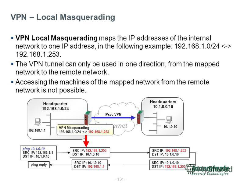 - 131 - VPN Local Masquerading maps the IP addresses of the internal network to one IP address, in the following example: 192.168.1.0/24 192.168.1.253. The VPN tunnel can only be used in one direction, from the mapped network to the remote network. A