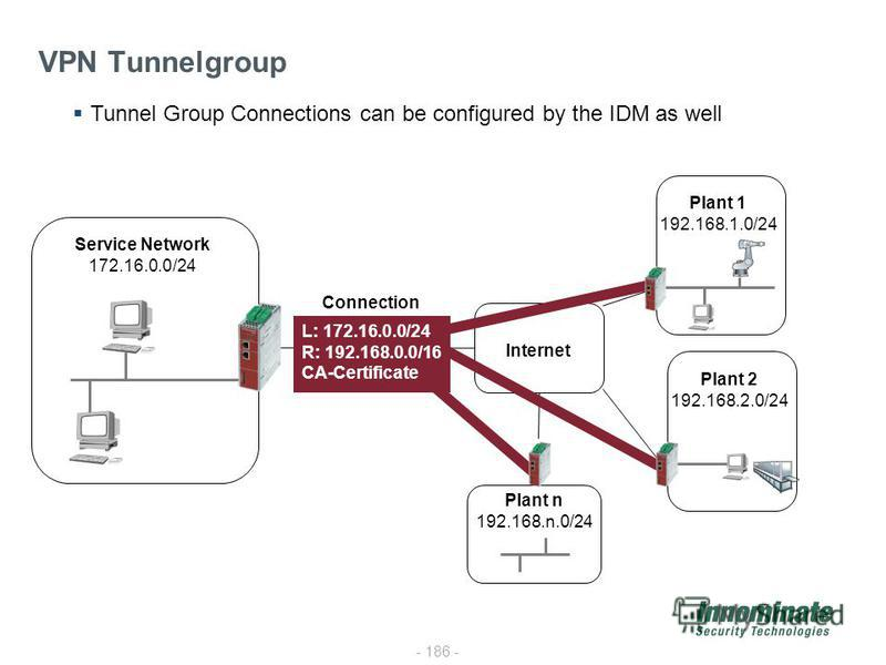 - 186 - VPN Tunnelgroup Tunnel Group Connections can be configured by the IDM as well Service Network 172.16.0.0/24 Plant 1 192.168.1.0/24 Plant 2 192.168.2.0/24 Plant n 192.168.n.0/24 Internet Connection L: 172.16.0.0/24 R: 192.168.0.0/16 CA-Certifi