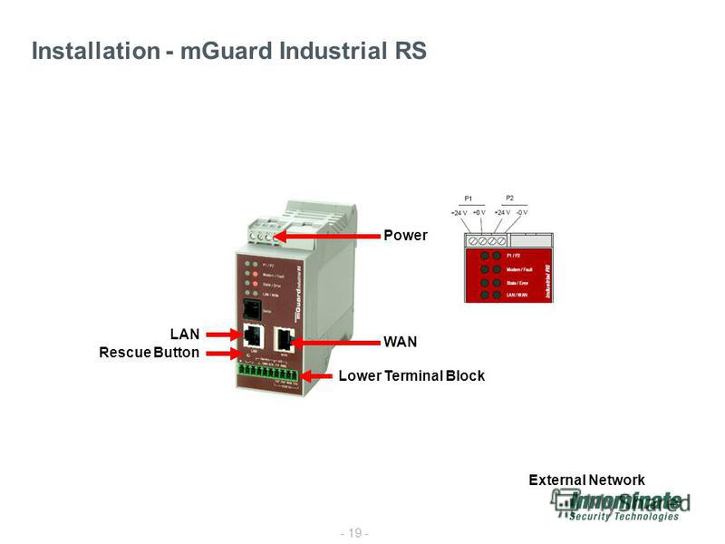 - 19 - Installation - mGuard Industrial RS External Network WAN LAN Power Rescue Button Lower Terminal Block