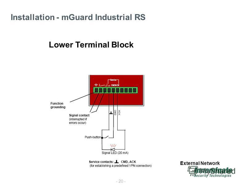- 20 - Installation - mGuard Industrial RS External Network Lower Terminal Block