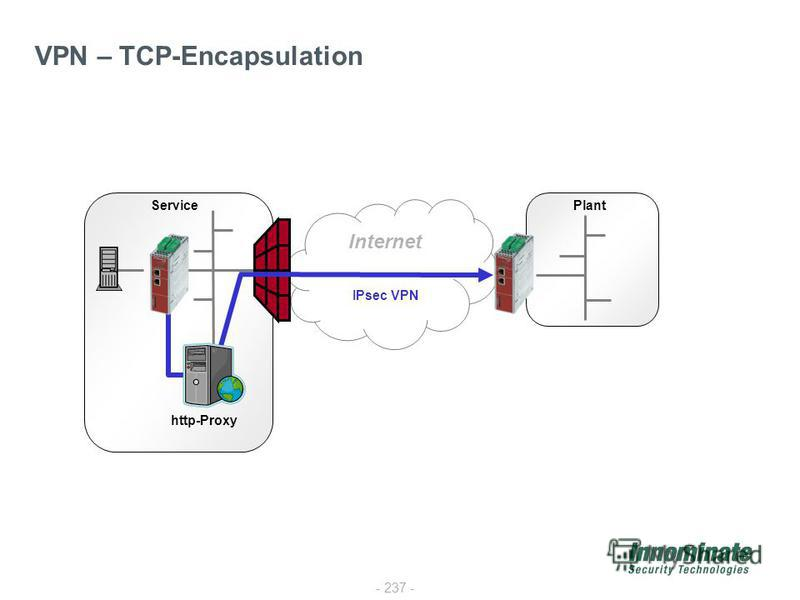 - 237 - VPN – TCP-Encapsulation Internet PlantService IPsec VPN http-Proxy