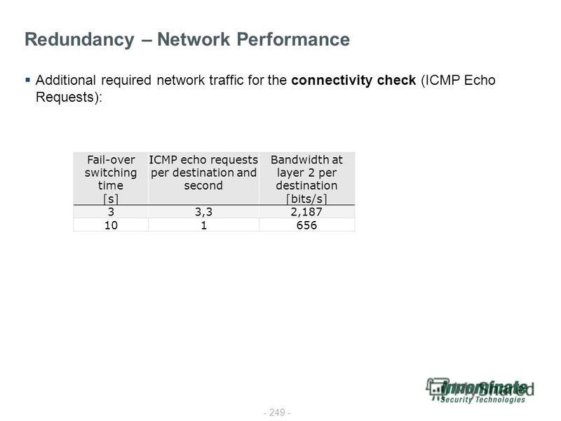 - 249 - Additional required network traffic for the connectivity check (ICMP Echo Requests): Redundancy – Network Performance Fail-over switching time [s] ICMP echo requests per destination and second Bandwidth at layer 2 per destination [bits/s] 33,