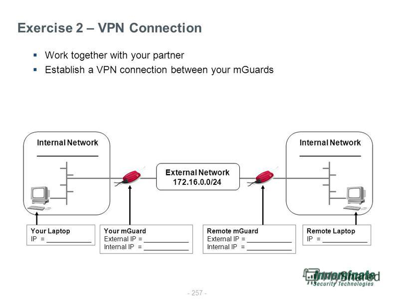 - 257 - Exercise 2 – VPN Connection Work together with your partner Establish a VPN connection between your mGuards Your mGuard External IP = ____________ Internal IP = ____________ Remote mGuard External IP = ____________ Internal IP = ____________