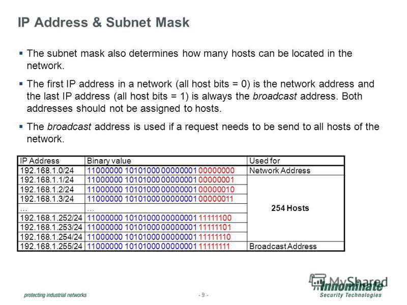 - 9 - The subnet mask also determines how many hosts can be located in the network. The first IP address in a network (all host bits = 0) is the network address and the last IP address (all host bits = 1) is always the broadcast address. Both address