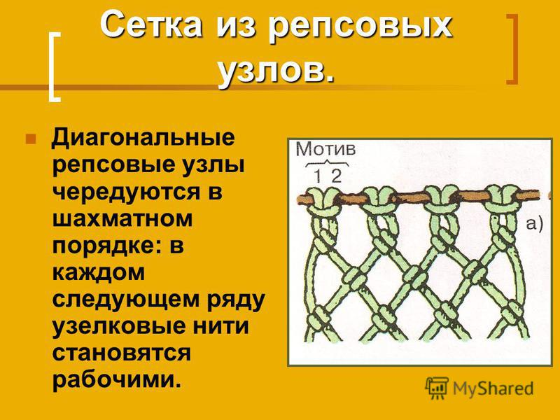 Сетка из репсовых узлов. Диагональные репсовые узлы чередуются в шахматном порядке: в каждом следующем ряду узелковые нити становятся рабочими.