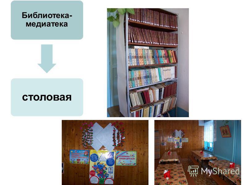 Библиотека- медиатека столовая