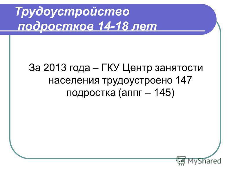 Трудоустройство подростков 14-18 лет За 2013 года – ГКУ Центр занятости населения трудоустроено 147 подростка (аппг – 145)