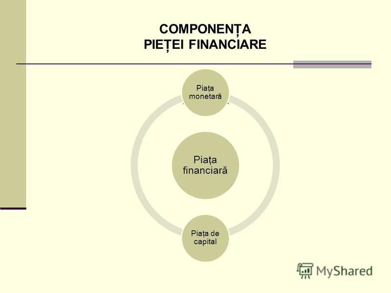 COMPONENŢA PIEŢEI FINANCIARE STR Piaţa financiară Piaţa monetară Piaţa de capital