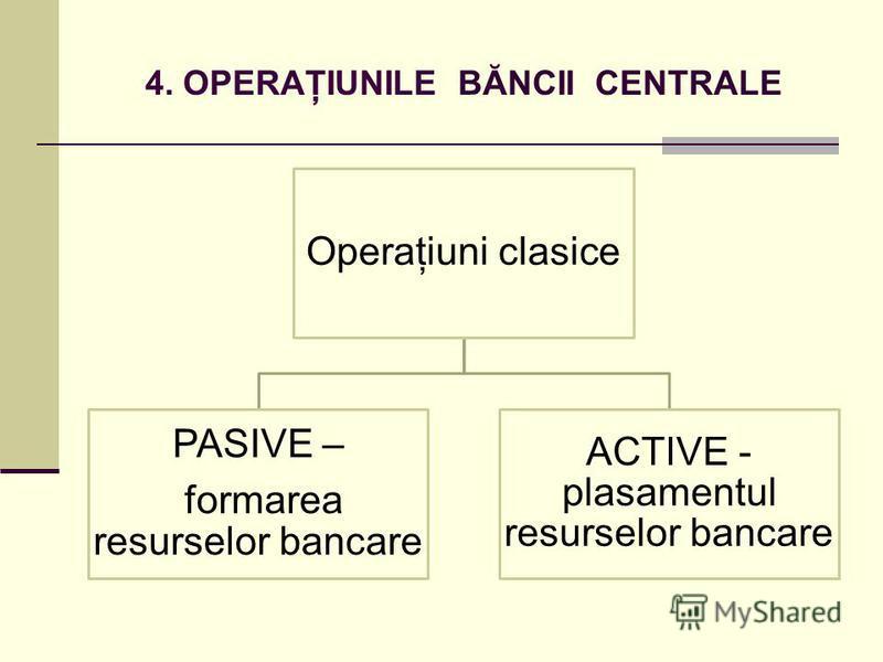 4. OPERAŢIUNILE BĂNCII CENTRALE Operaţiuni clasice PASIVE – formarea resurselor bancare ACTIVE - plasamentul resurselor bancare