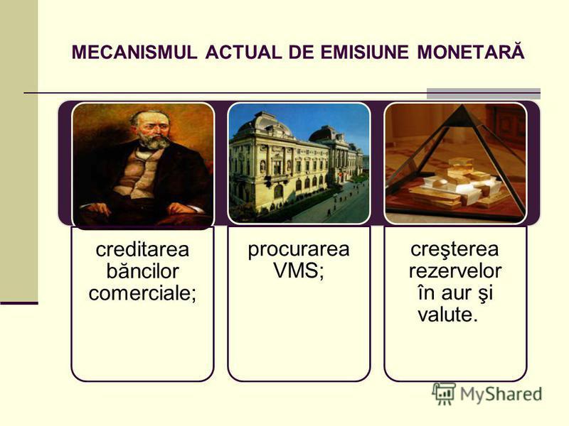 MECANISMUL ACTUAL DE EMISIUNE MONETARĂ creditarea băncilor comerciale; procurarea VMS; creşterea rezervelor în aur şi valute.