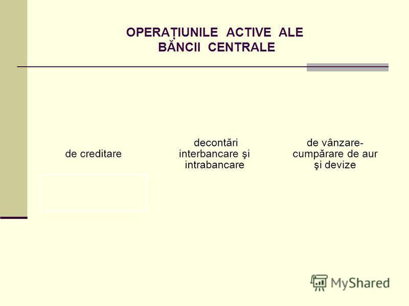 OPERAŢIUNILE ACTIVE ALE BĂNCII CENTRALE de creditare decontări interbancare şi intrabancare de vânzare- cumpărare de aur şi devize