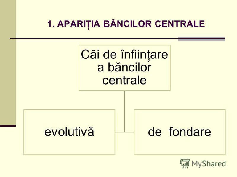 1. APARIŢIA BĂNCILOR CENTRALE Căi de înfiinţare a băncilor centrale evolutivăde fondare