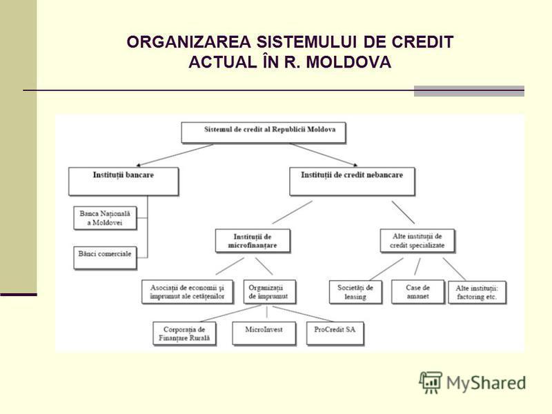 ORGANIZAREA SISTEMULUI DE CREDIT ACTUAL ÎN R. MOLDOVA