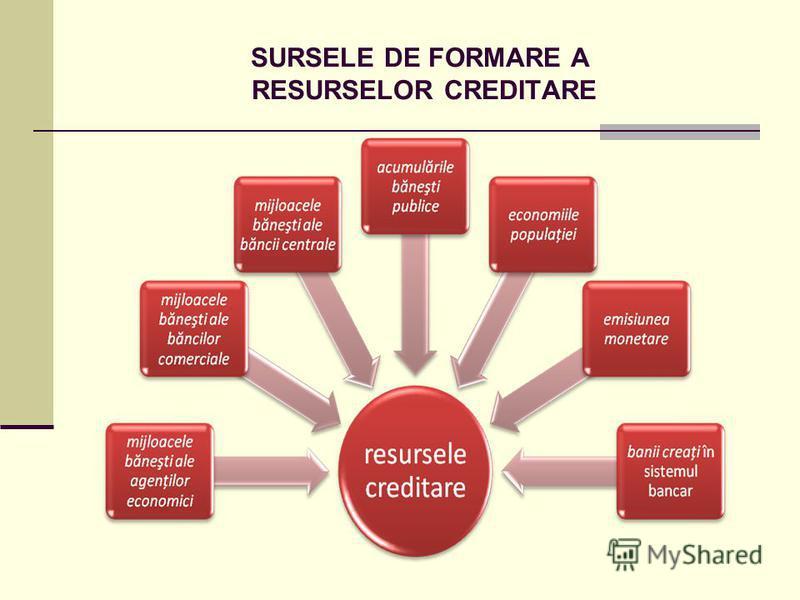SURSELE DE FORMARE A RESURSELOR CREDITARE