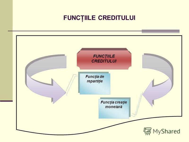FUNCŢIILE CREDITULUI Funcţia de repartiţie Funcţia creaţie monetară