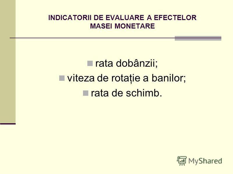 INDICATORII DE EVALUARE A EFECTELOR MASEI MONETARE rata dobânzii; viteza de rotaţie a banilor; rata de schimb.