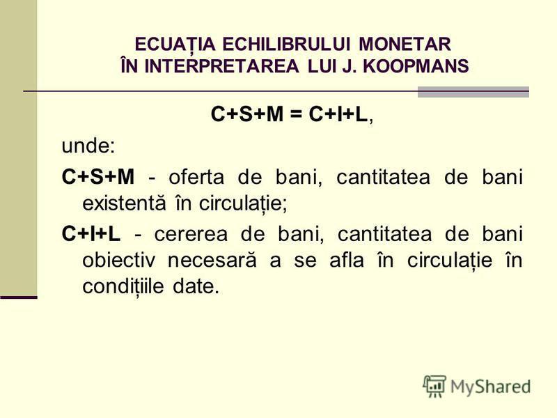 ECUAŢIA ECHILIBRULUI MONETAR ÎN INTERPRETAREA LUI J. KOOPMANS C+S+M = C+I+L, unde: C+S+M - oferta de bani, cantitatea de bani existentă în circulaţie; C+I+L - cererea de bani, cantitatea de bani obiectiv necesară a se afla în circulaţie în condiţiile